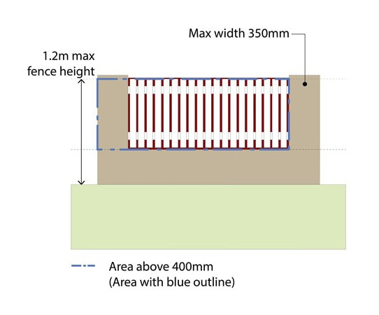 residential fence diagram sydney